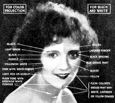Make up for colour film