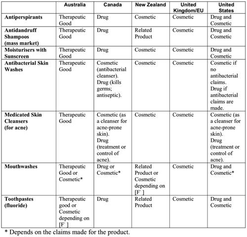 pfizer australia product list pdf