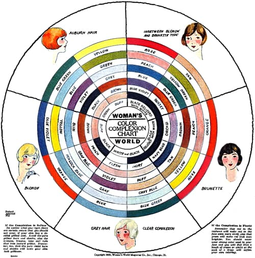 1925 Colour Chart From Womans World